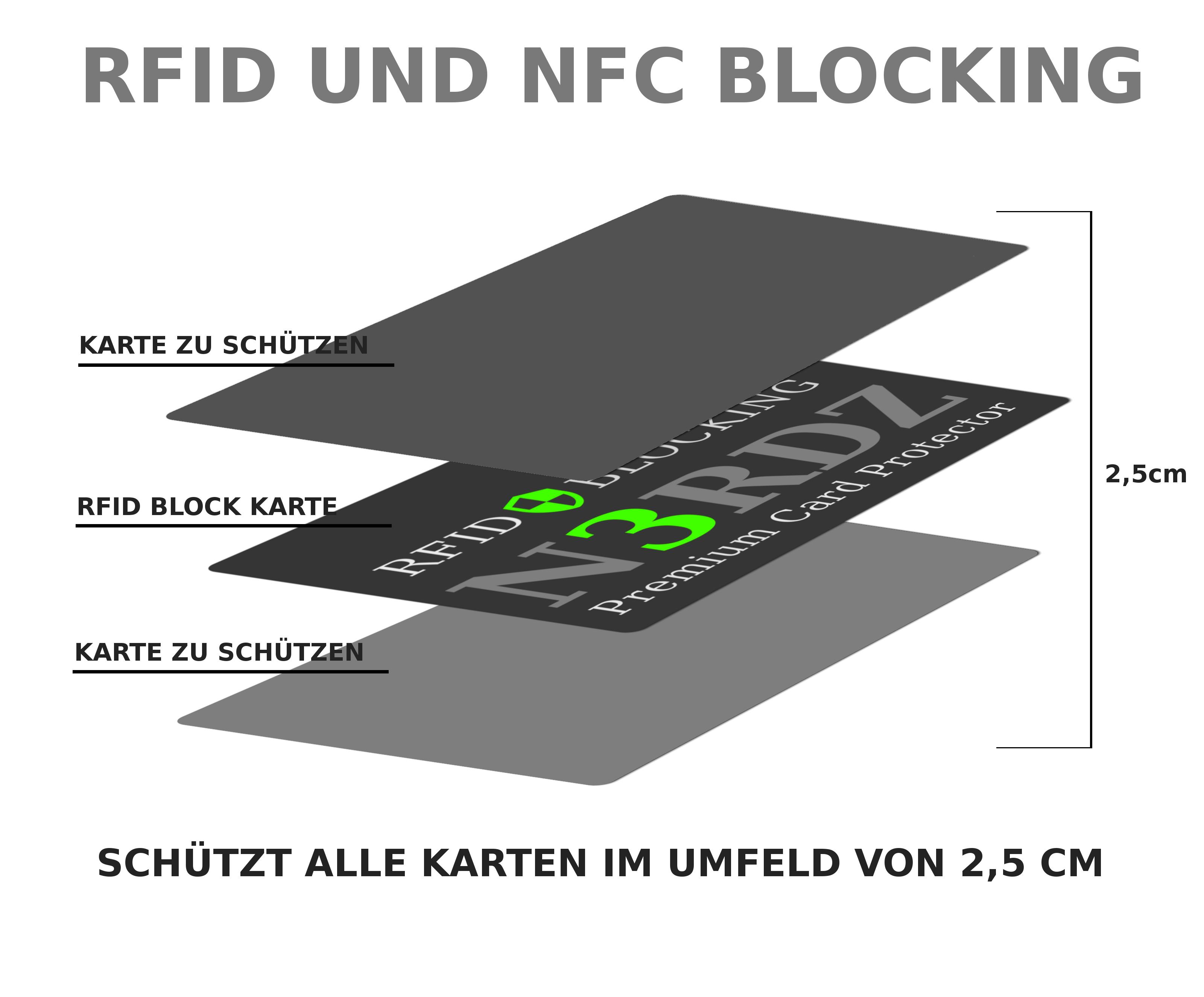 rfid und nfc schutz karte zum schutz ihrer bankkarten ec. Black Bedroom Furniture Sets. Home Design Ideas